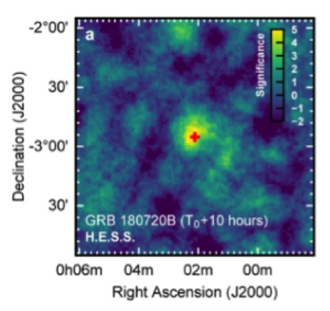 Le sursaut GRB 180720B en rayons gamma de très haute énergie, entre 10 et 12 heures après le sursaut, tel que vu par le grand télescope de H.E.S.S.. La croix rouge indique la position de GRB 180720B, déterminée à partir des mesures en optique.